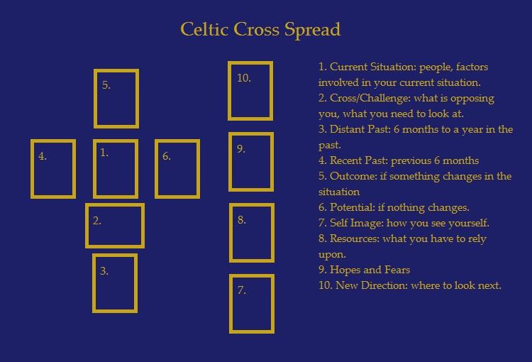 free tarot card reading celtic spread
